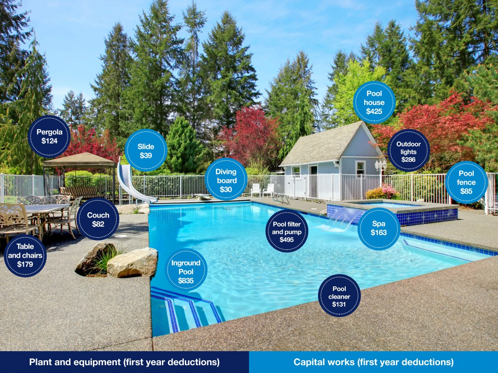 swimming pool medical expense deduction You might be surprised to learn about some of the tax deductions people unusual tax deductions real with a swimming pool medical expense deduction on.